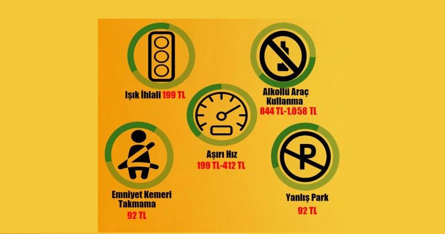 arac-trafik-cezasi-sorgulama